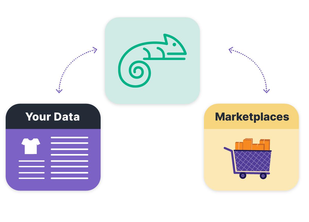 marketplace_validation